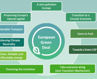 europska zelena dohoda